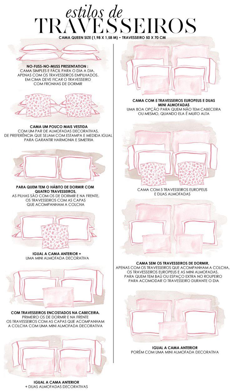 Como arrumar a cama: um guia ilustrado por Natália Giacometti, personal…