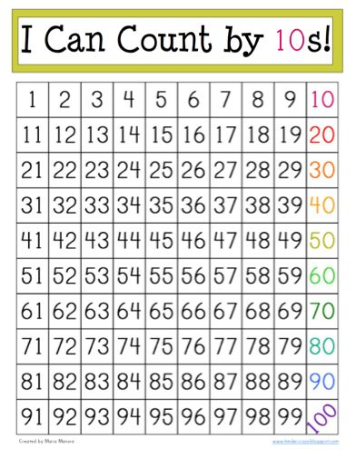 """FREE printable chart to help students count by 10s. Multiples of 10 are highlighted in bright rainbow colors to help students count. Document consists of 2 8.5""""x11"""" sheets of paper. Attach and mount on 12""""x18"""" construction paper."""