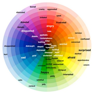 Color Feelings Chart 10 best colours emotions images on pinterest | health, color