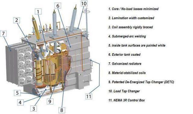 A D C A Fc Ad B Dd E D on Squirrel Cage Vs Wound Rotor Motor