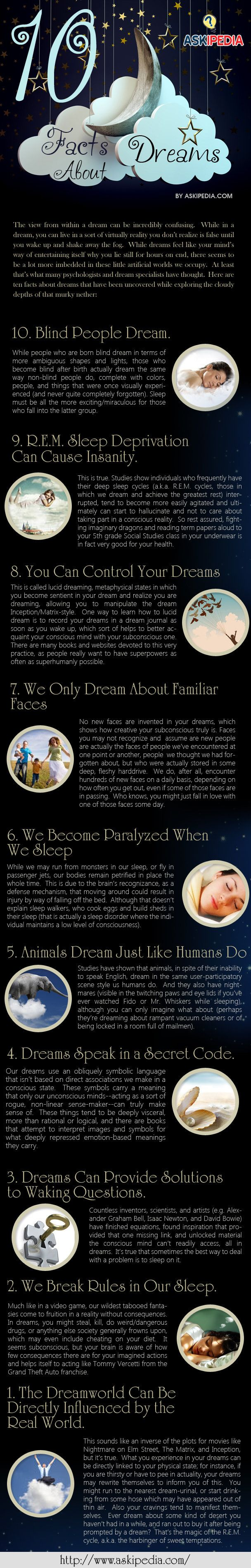 lucid dreaming what it is Do you want to get into the state of lucid dreaming on a regular basis discover 3 of the most effective lucid dreaming techniques known.