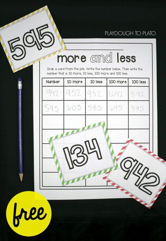 Free number sense activity for kids! Draw a card and find the number that is 10 more, 10 less, 100 more and 100 less. Great for first grade math and second grade math!