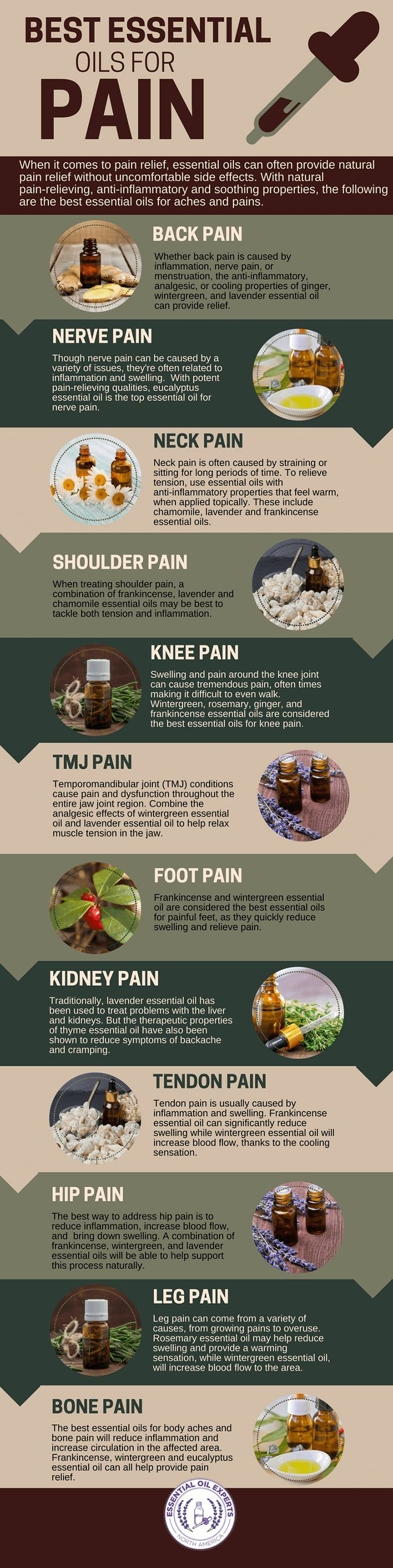 The most effective essential oils for pain including essential oils for back pain, essential oils for joint pain and essential oils for neck pain.
