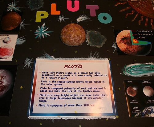 pluto facts | Is Pluto still a Planet? | Facts For Kids, Outer Space « kinooze