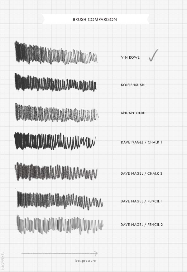 Pencil brushes - need stylus to use :(