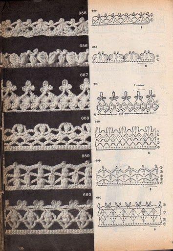 Resultado de imagen para patrones de puntillas al crochet para toallas
