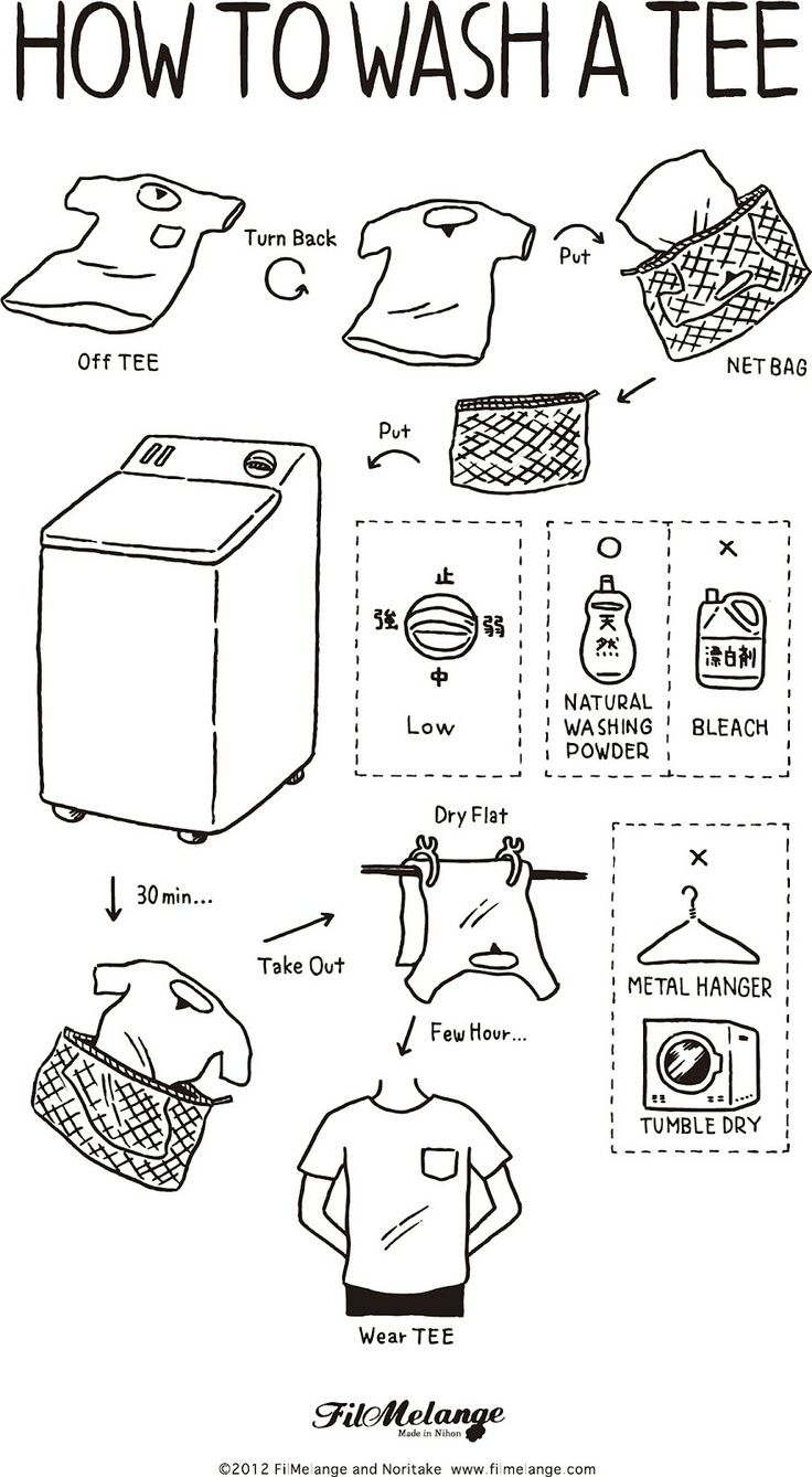 「のりたけ」氏|HOW TO WASH A TEE