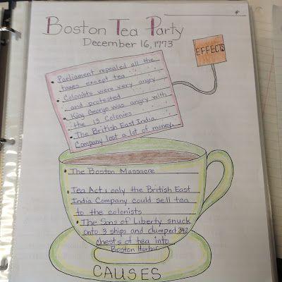 """I added """"Once a Teacher, Always a Teacher: Boston Tea Party"""" to an #inlinkz linkup!www.betikempa1.blogspot.com"""