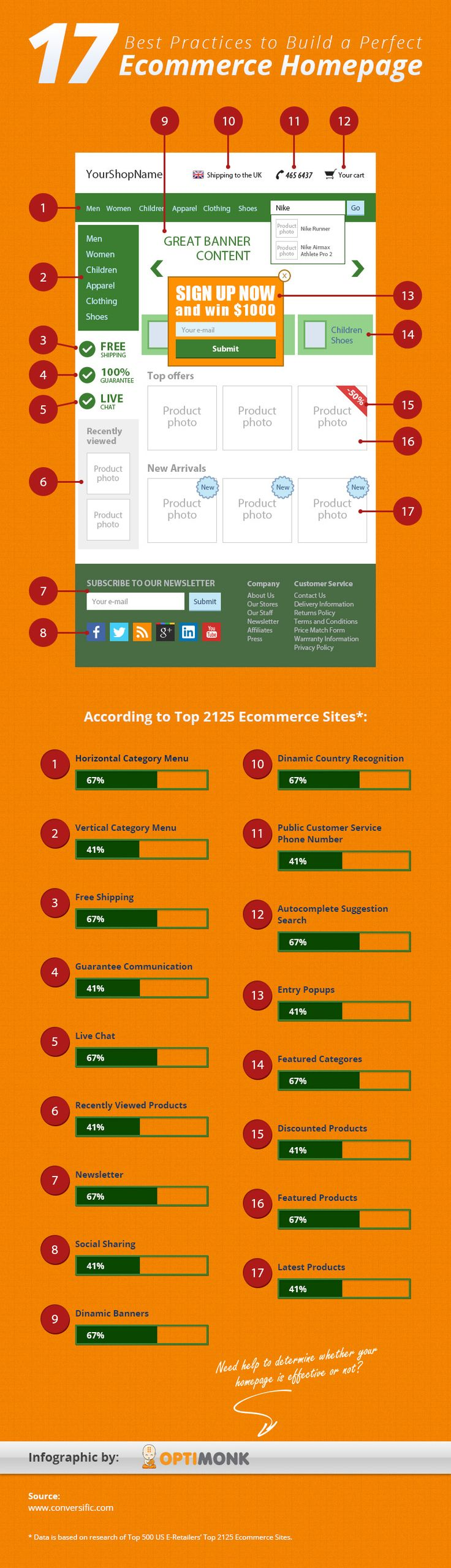 Learn more about #ecommerce and other topics by taking one of our video training courses at A1Courses.com.