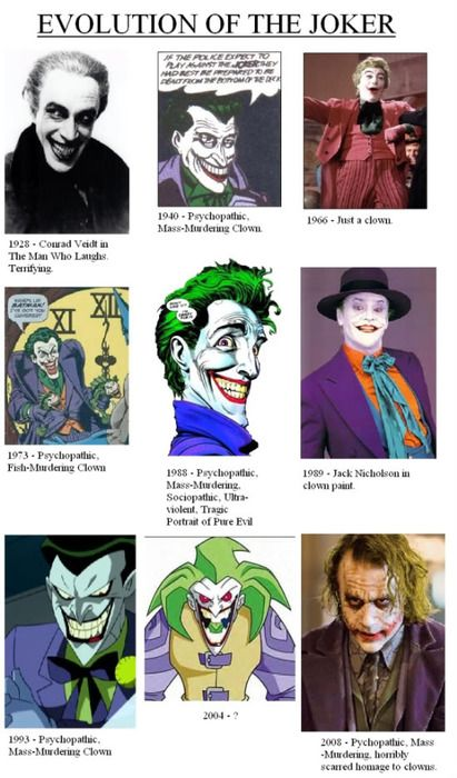 Evolution of The Joker - Jack Nicholson and Mark Hamill (voice) are the best Jokers of all time.  All the others are total crap.