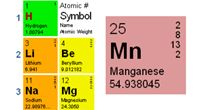 Periodic table elements game from BBC online.