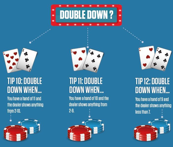 21 Tips How To Play Blackjack Enjoy A Variety Of Card Games Like Poker Blackjack And Others Online Right Here In Ivip9 Blackjack Tips Blackjack Casino Games