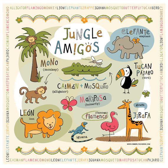 Spanish Vocabulary | Learn Spanish Vocabulary at ...