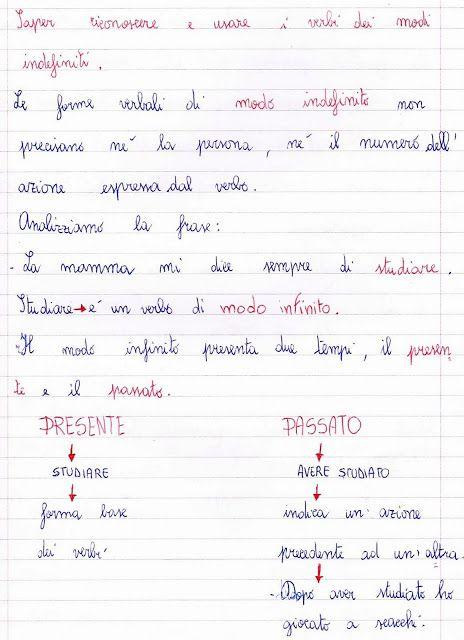 Didattica Scuola Primaria: IL MODO INDEFINITO DEI VERBI (INFINITO, PARTICIPIO...