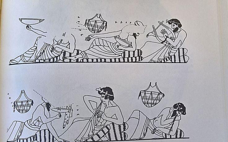 Lesson plan sulla lirica greca: l'elegia. Traguardi, Obiettivi di apprendimento, strategie, verifica, graphic organizers