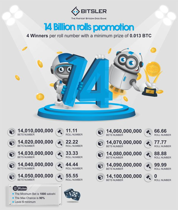 """The 14th """"Billion Bet"""" promotion is around the corner and should start within the next 24hours. Win up to 1Ƀitcoin for the winning bet 😀 and as always, good luck to all the participants only @ bitsler.com !"""