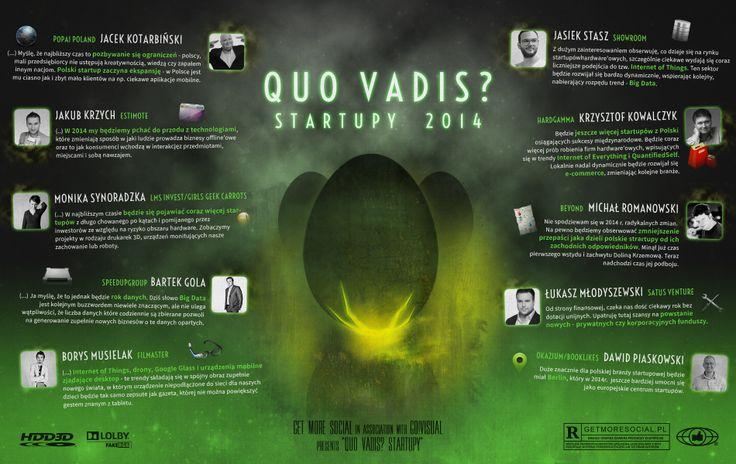 Quo Vadis Startupy 2014