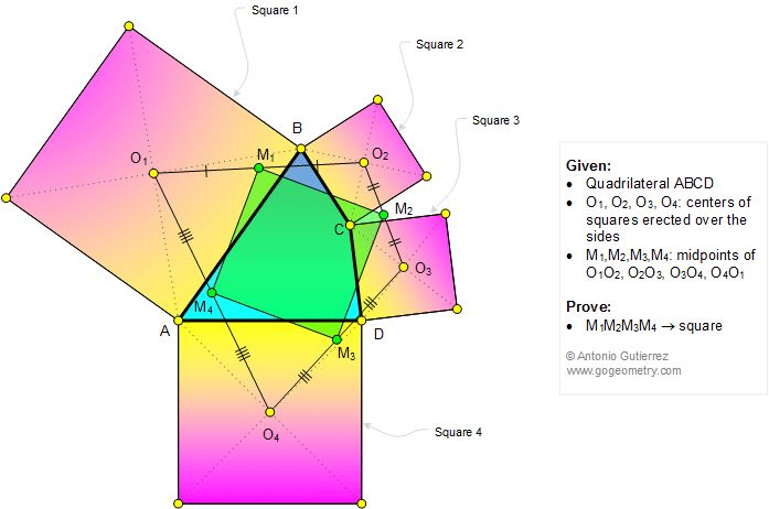 Geometry Problem 1226: Quadrilateral, Squares, Centers, Midpoints