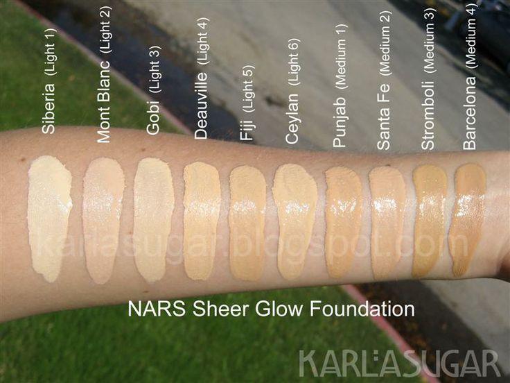 Nars Color Chart