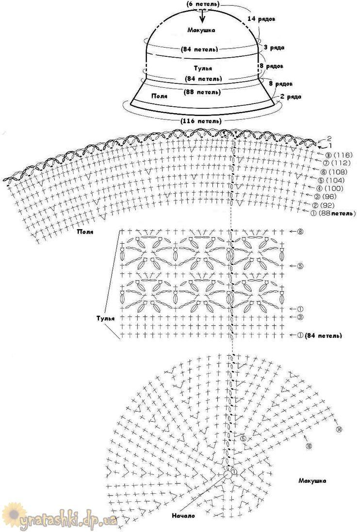 Схема вязания панамы крючком