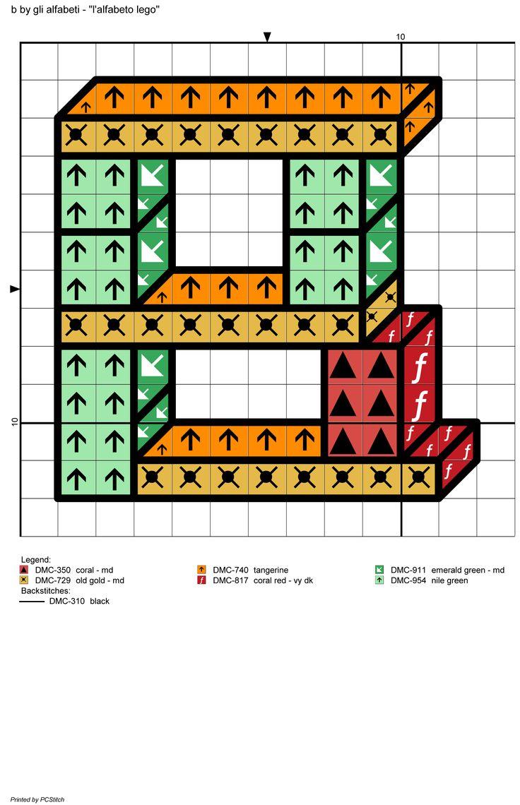 alfabeto lego: B