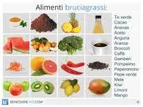 Alimentia #Bruciagrassi per aiutarti a trovare la migliore #FormaFisica.