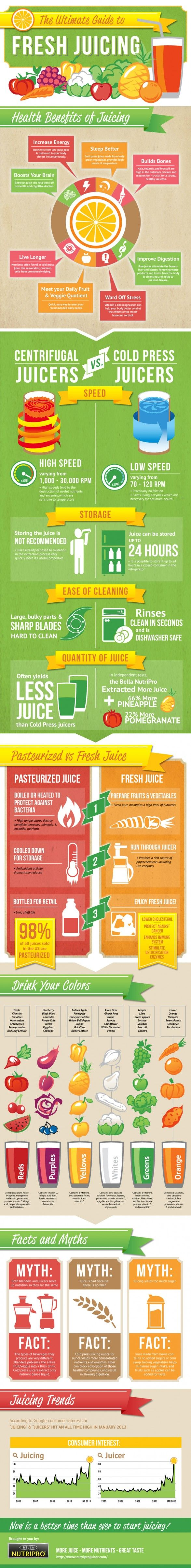 The Ultimate Guide to Juicing CURATED BY MARIA RUSSO  Research has found that drinking fresh pressed juice has incredible health benefits such as improving sleep, increasing energy, decreasing stress and prolonging life expectancy. The following infographic, breaks down these benefits along with the best fruits and vegetables to juice; the differences between centrifugal juicers and cold press juicers; pasteurized juice and fresh juice; and much more.