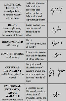 10 th,ICT: Handwriting.