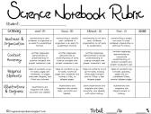 Science Notebook/Journal Rubric product from frogsandcupcakes on TeachersNotebook.com
