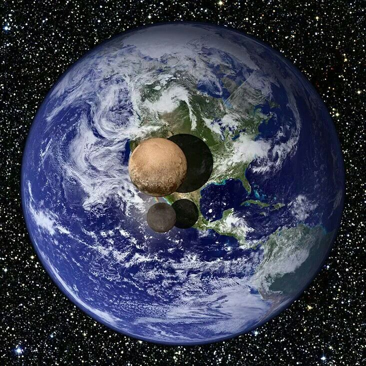 Pluto compared to the Earth