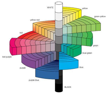 Illustration Source - Stock Illustration about color, color table