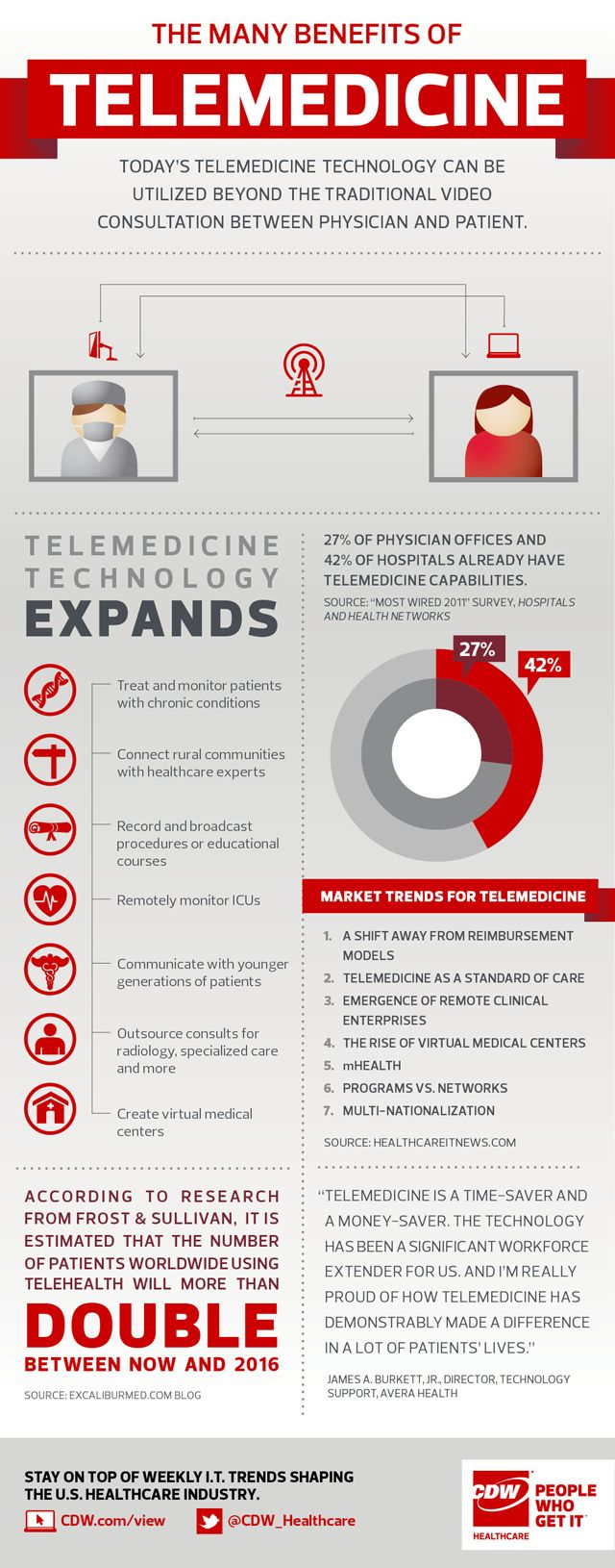 Connecting rural communities with #health care experts, monitoring chronic conditions and other benefits of #telemedicine. | Via CDW Healthcare
