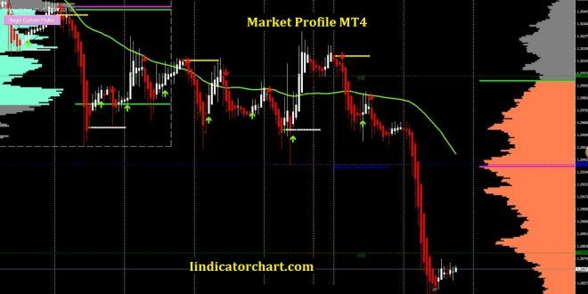 Technical analysis forex trading with candlestick and pattern pdf