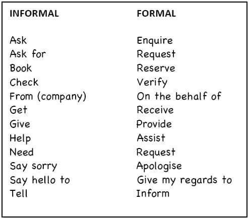 Informal and formal