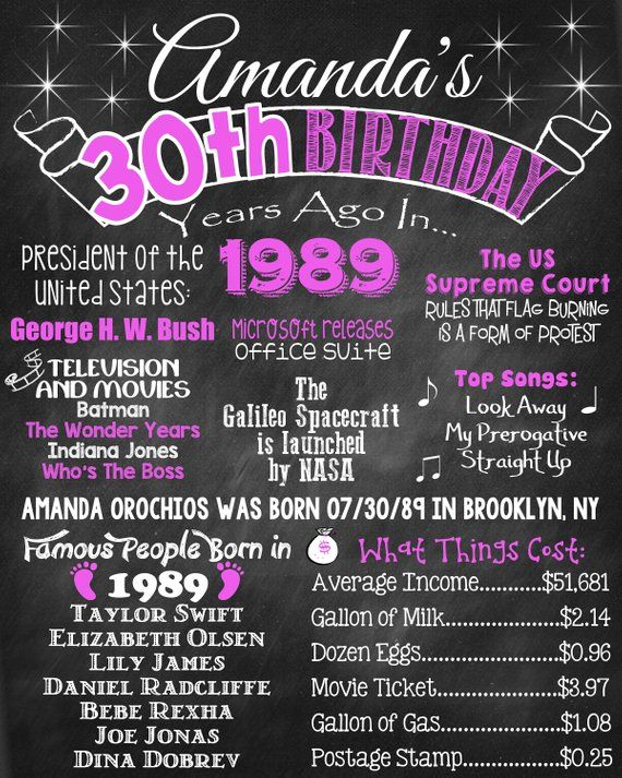 30th birthday chalkboard 1989 poster 30 years ago in 1989