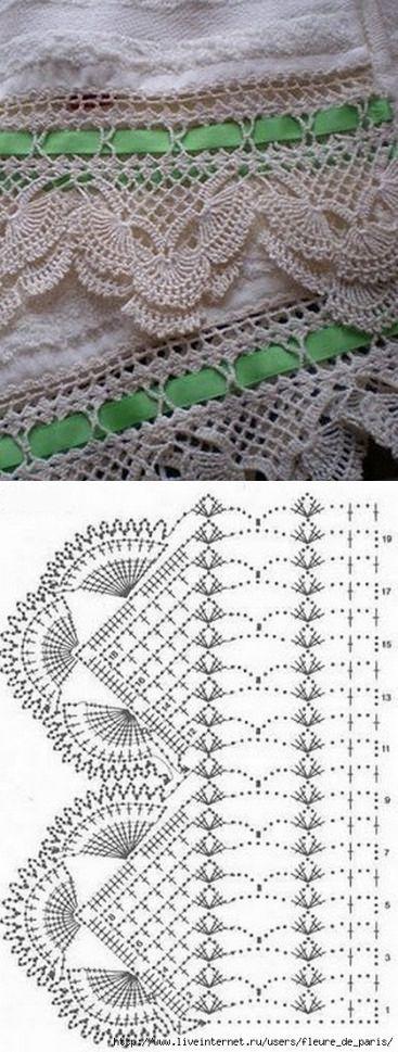 Barrado de crochê com gráfico para aplicar em toalhas