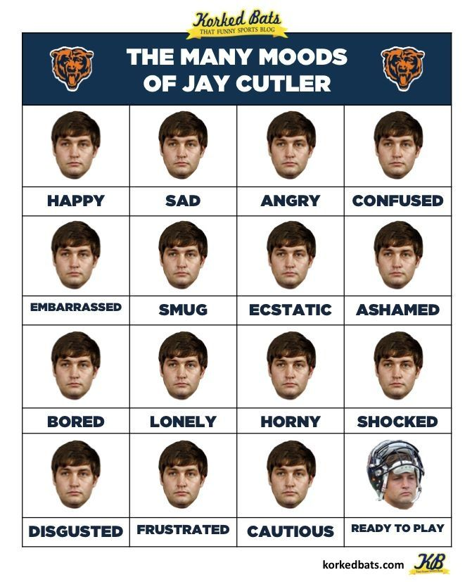 The Many Moods of Jay Cutler