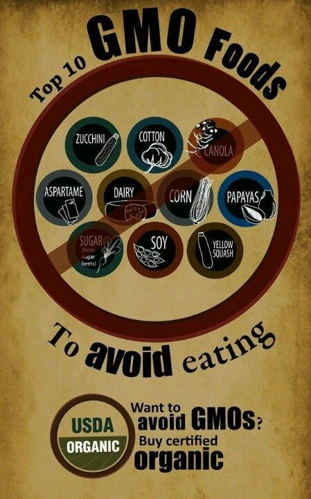 TOP 10 GMO FOODS TO AVOID EATING