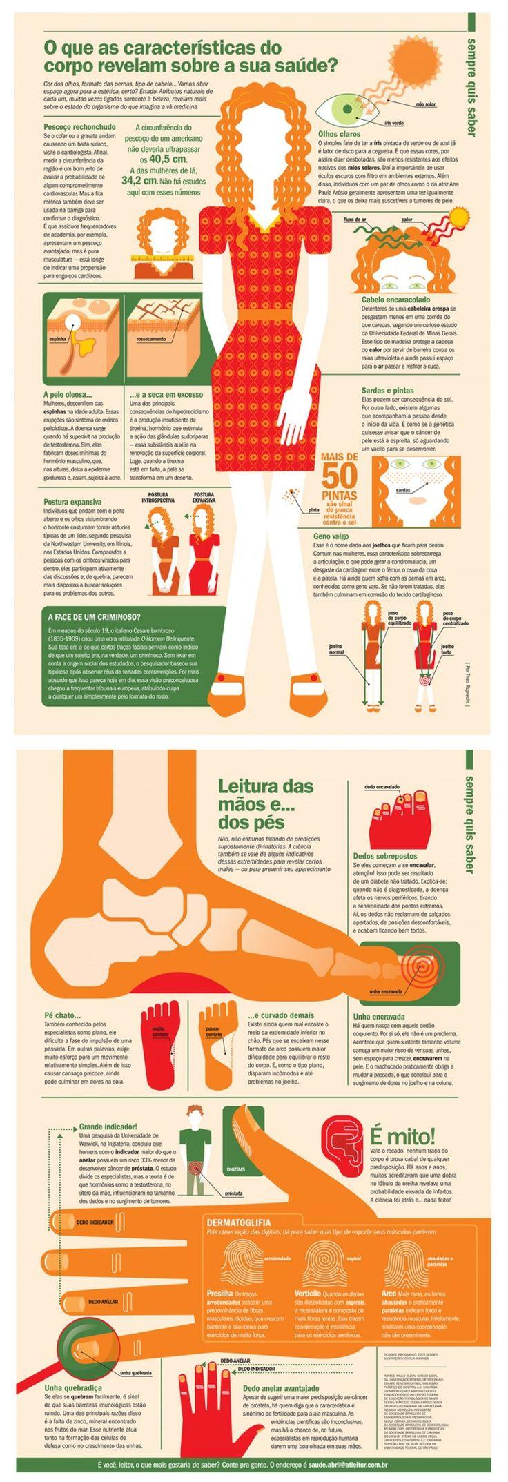O que as caracteristicas do corpo revelam sobre a saúde