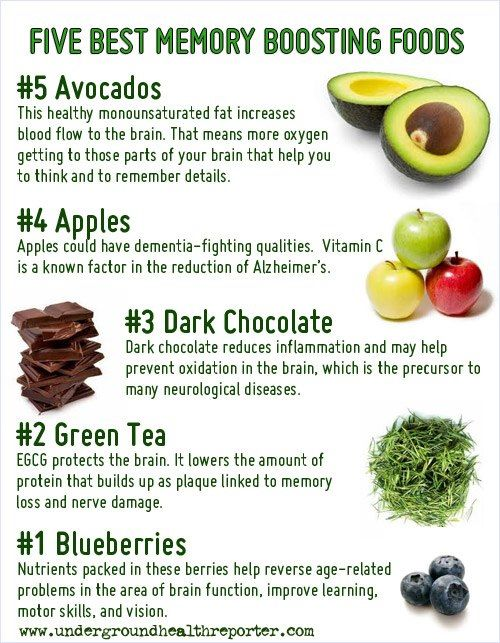5 Best #Memory Boosting Foods. #brain_health