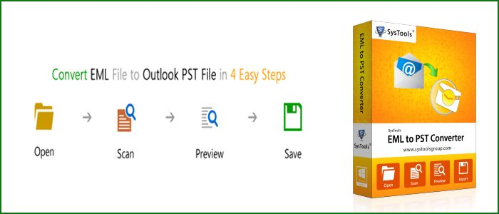 Process to read Windows Live Mail data into #Microsoft Outlook http://www.amazine.com/story/get-windows-live-mail-data-into-microsoft-outlook_964180