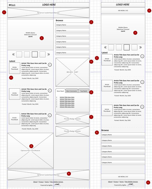 Responsive Design Planning Tips  http://blog.agilitycms.com/responsive-design-planning-tips