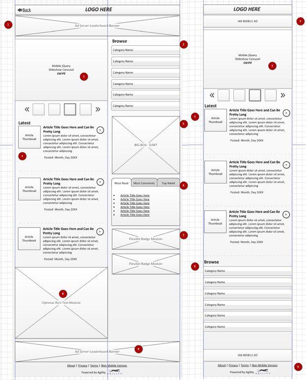 Responsive Design Planning Tips  http://blog.agilitycms.com/responsive-design-planning-tips