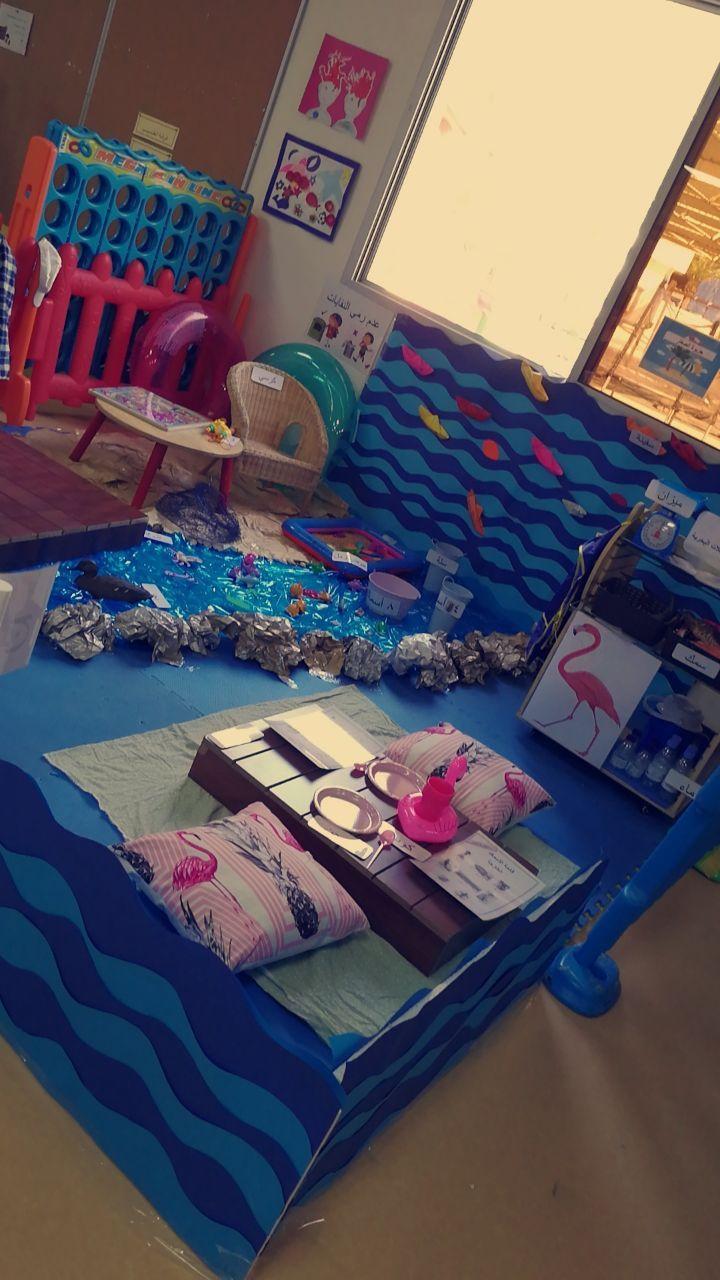 وحدة الماء الطفل يذهب للجزيرة عبر الجسر و يلبس زي الصياد و يصطاد السمك او يلعب بالرمل و يوجد مطعم لبيع و شراء الاسماك Classroom Decor Clip Art Gift Wrapping