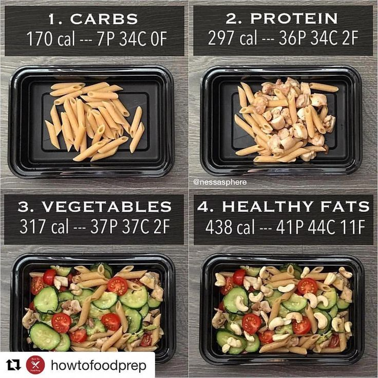 Nutrition Courses Near Me NutritionForSeniors Post