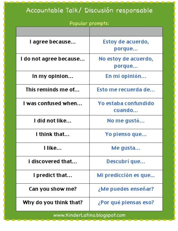 Kinder Alphabetaccountable Talk Sentence Starters In English And Spanishthis Dual Language Resour Ell Writing Strategies Exercises And Resources