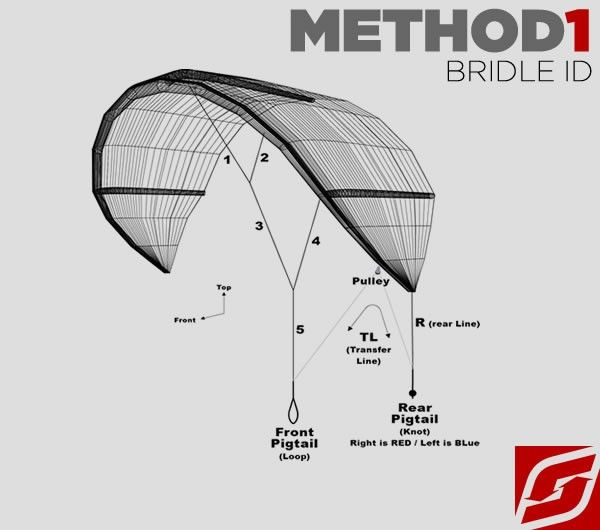 Method1 Bridle Complete - Bridles - Kite - Spare Parts