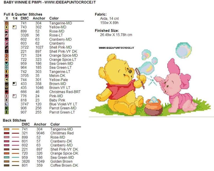 Baby Winnie and Piglet Bubbles 3/3