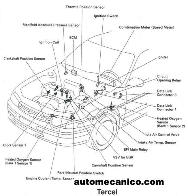 1994 Toyotum Tercel Fuse Box