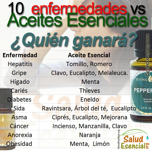 10 de las enfermedades más comunes y su tratamiento con Aceites Esenciales